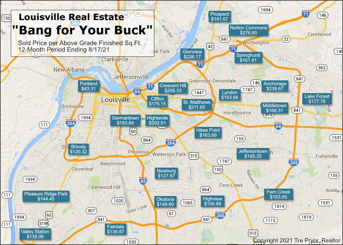 Louisville Real Estate Bang for Your Buck for 2021